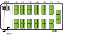 27席の座席表