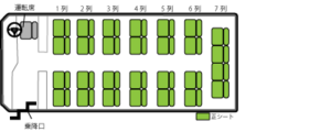 28席中型バス座席表