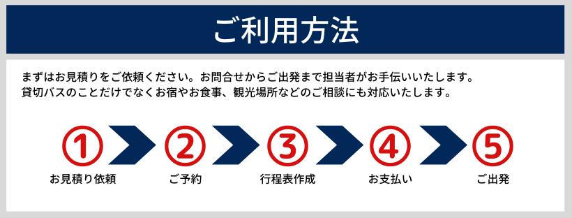 貸切バス.netの利用方法