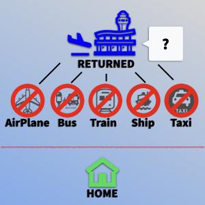 空港から公共交通機関を使えない