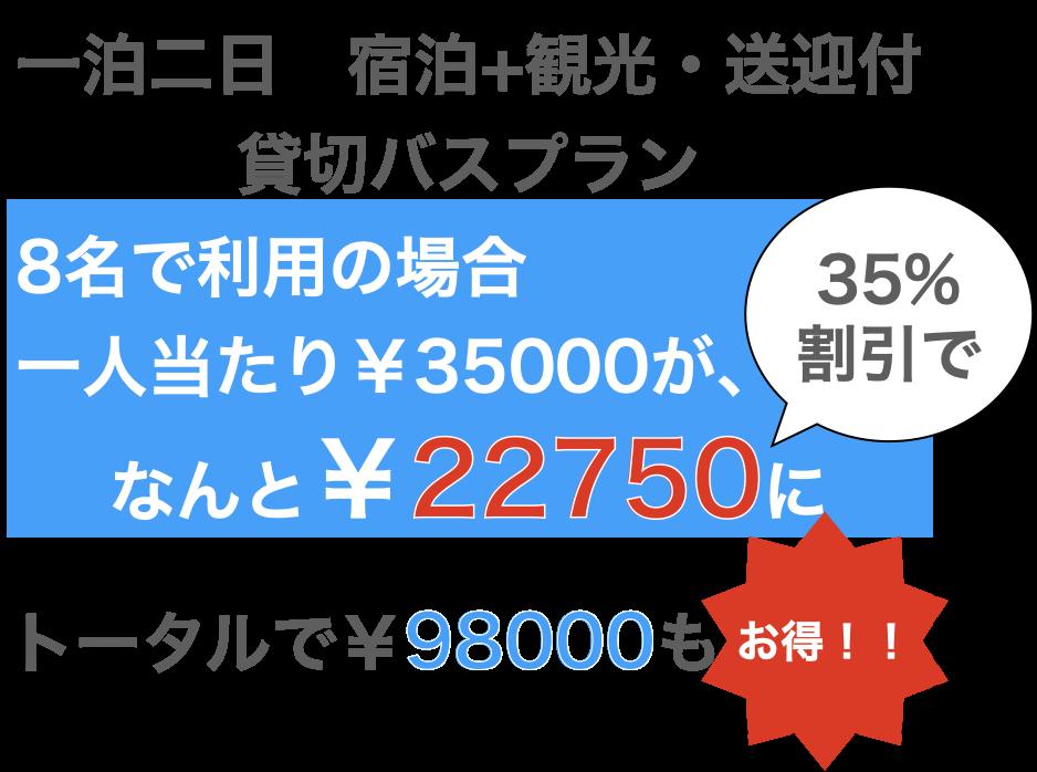 一泊二日(貸切バスでの移動+現地観光)の旅行を8名で申し込んだ場合、一人当たりの旅行代金¥35,000がなんと¥22,750!!トータルで¥98,000もお得になります。